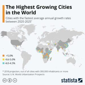 Самые быстрорастущие города ближайших 5 лет